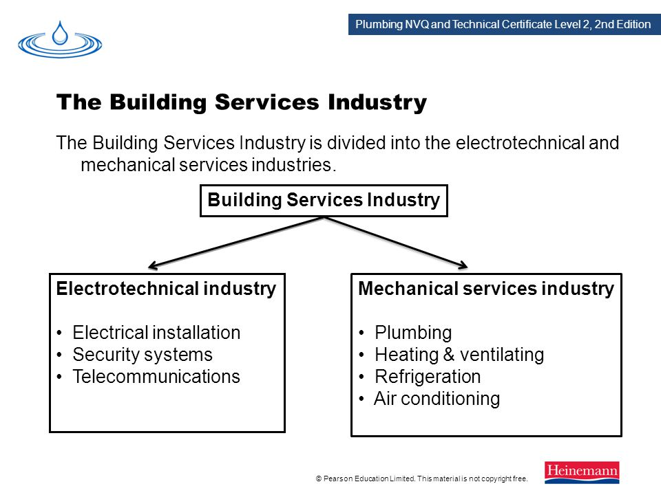 The Building Services Industry