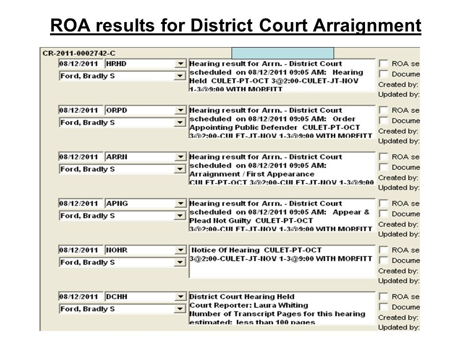 ROA results for District Court Arraignment