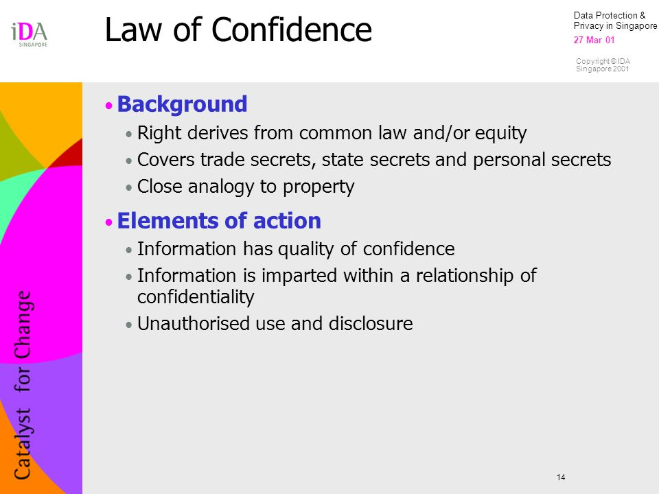 Law of Confidence Background Elements of action