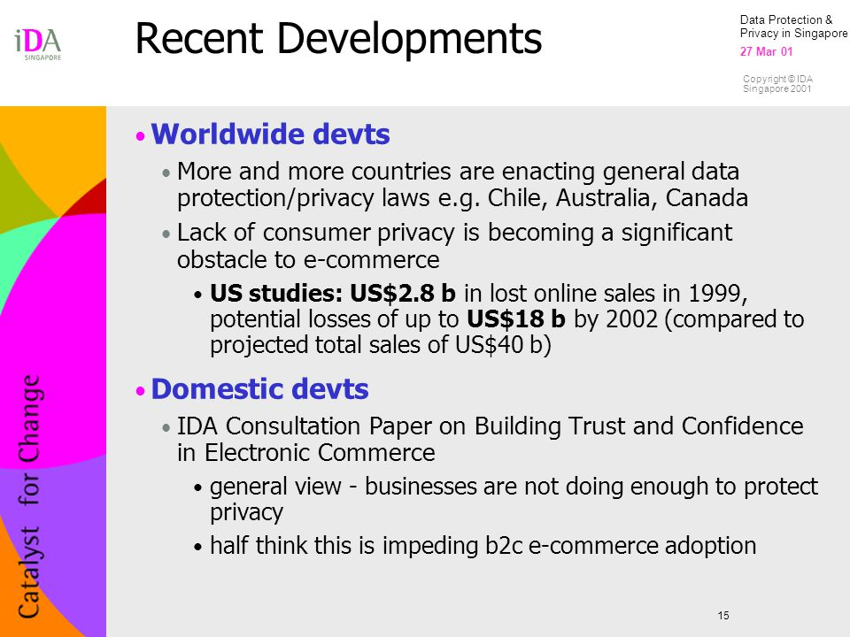 Recent Developments Worldwide devts Domestic devts Sanctions