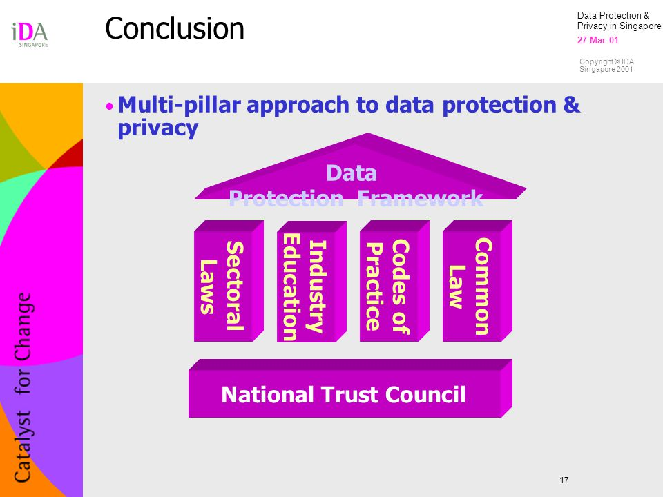 Data Protection Framework National Trust Council