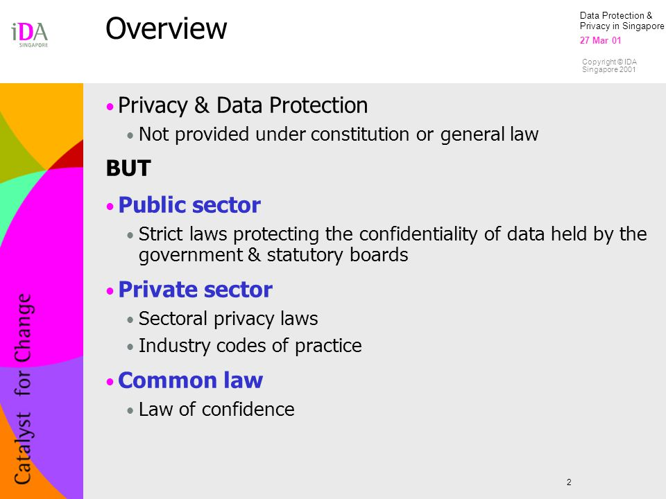 Overview Privacy & Data Protection BUT Public sector Private sector