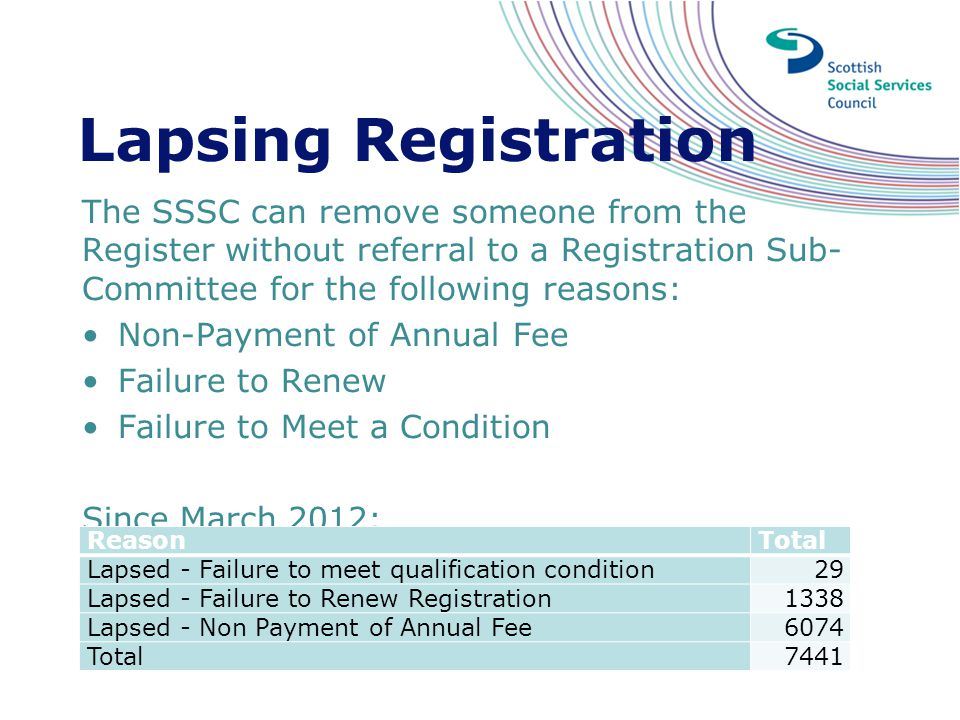 Lapsing Registration The SSSC can remove someone from the Register without referral to a Registration Sub-Committee for the following reasons: