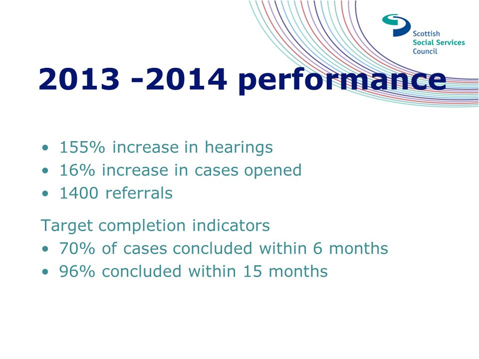 2013 -2014 performance 155% increase in hearings