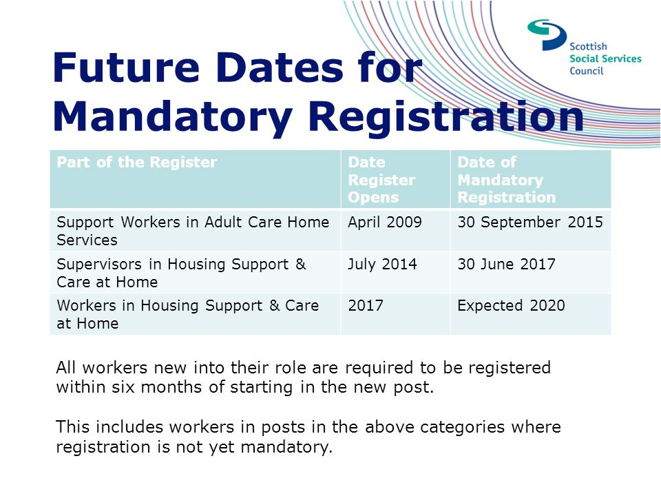 Future Dates for Mandatory Registration