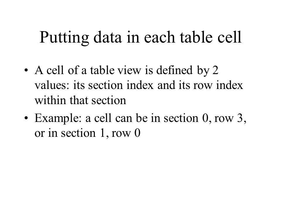 Putting data in each table cell