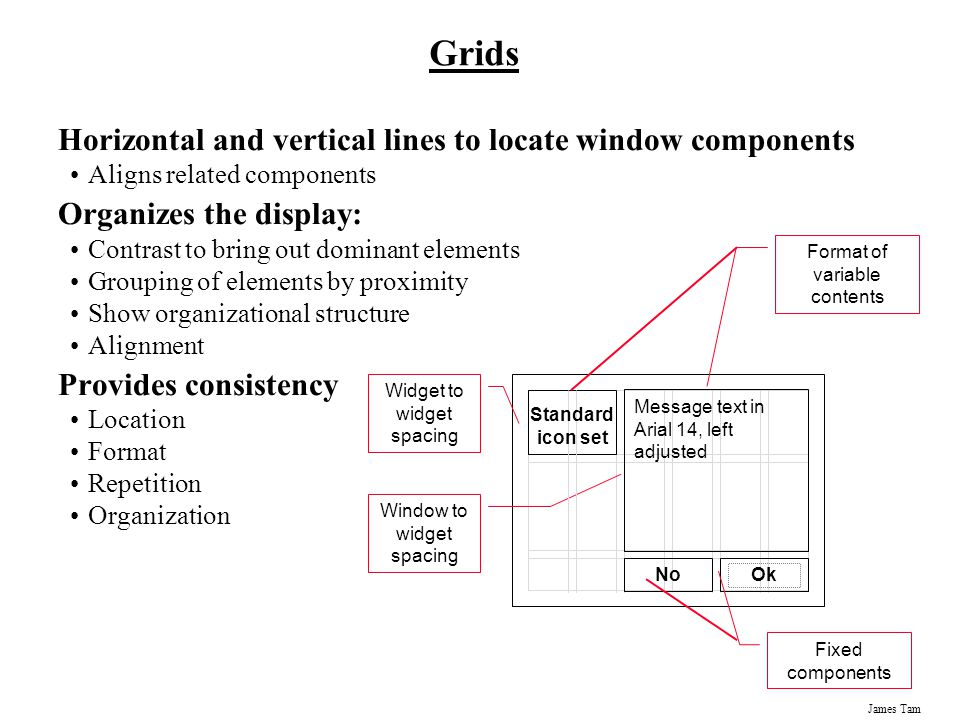 Grids Horizontal and vertical lines to locate window components