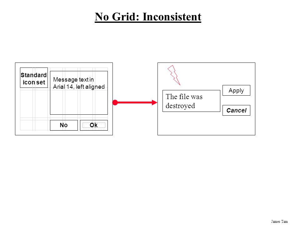 No Grid: Inconsistent The file was destroyed No Ok