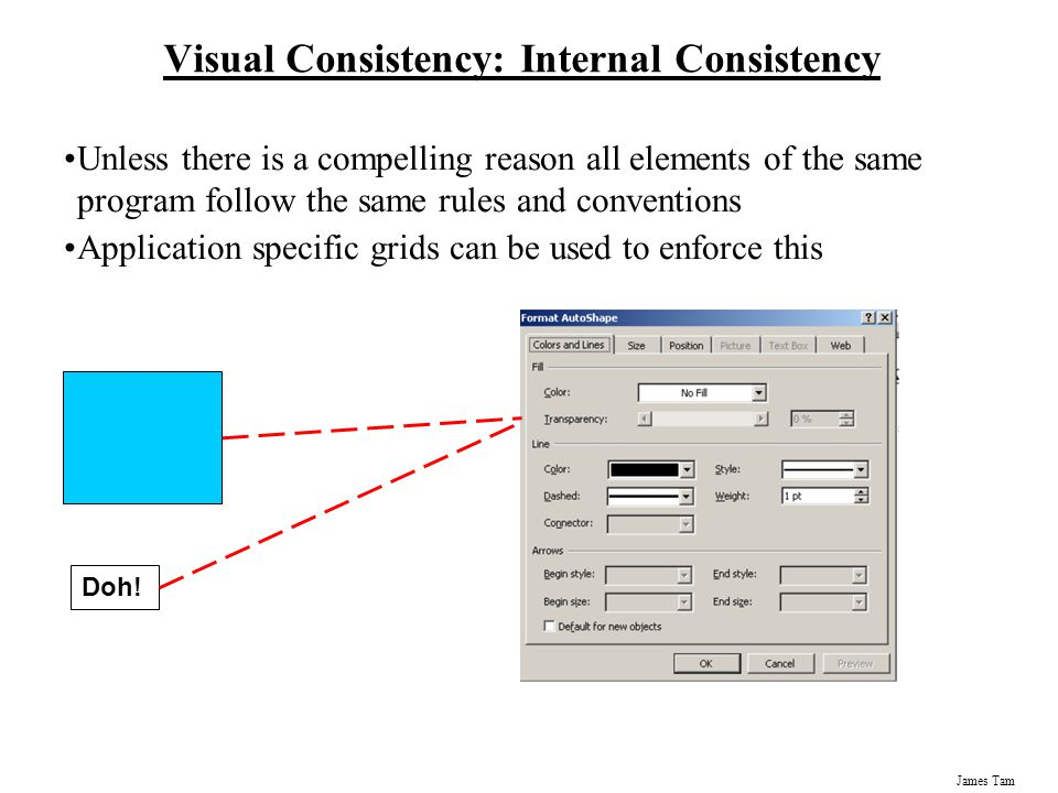 Visual Consistency: Internal Consistency