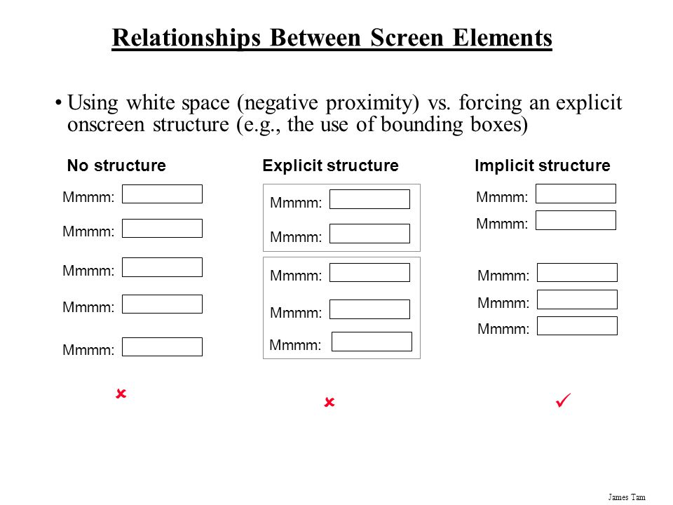 Relationships Between Screen Elements