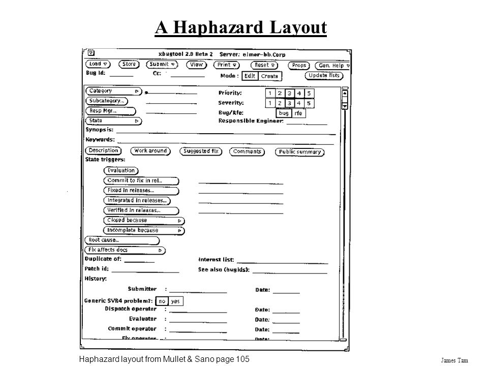 A Haphazard Layout Haphazard layout from Mullet & Sano page 105