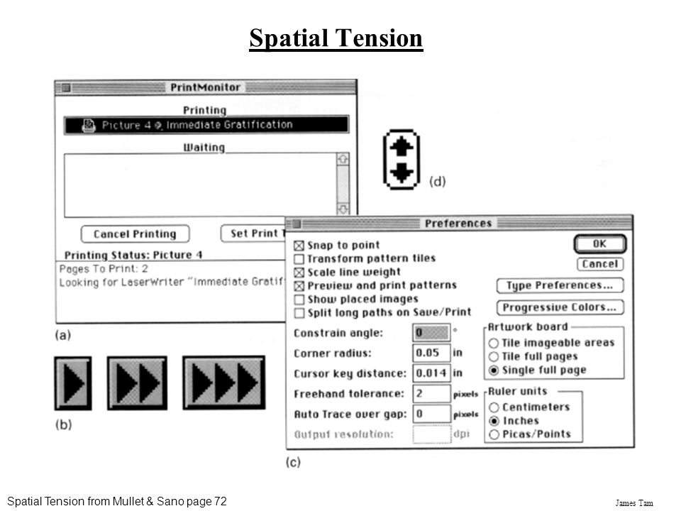 Spatial Tension Spatial Tension from Mullet & Sano page 72