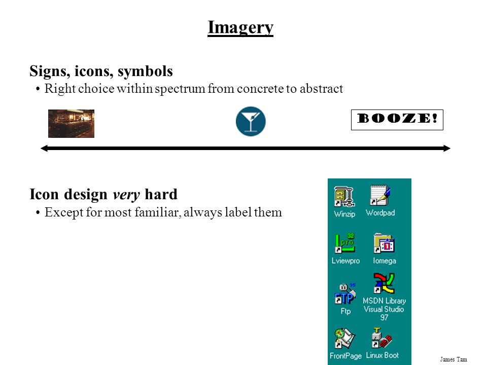 Imagery Signs, icons, symbols Icon design very hard