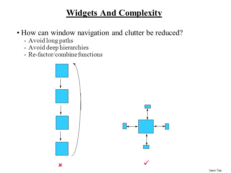 Widgets And Complexity