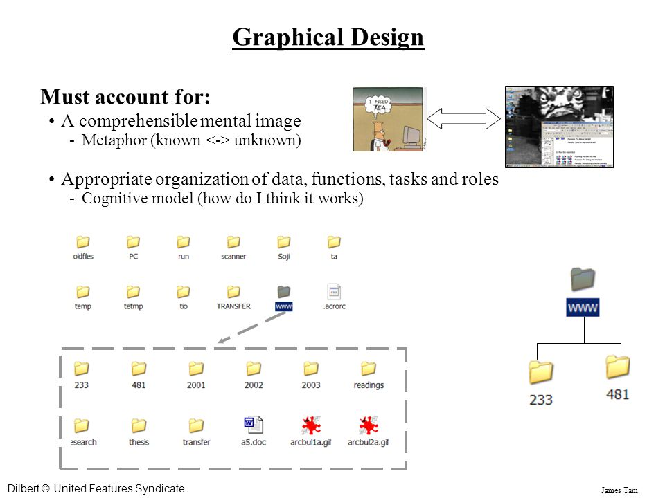 Graphical Design Must account for: A comprehensible mental image