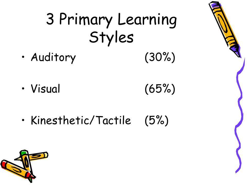 3 Primary Learning Styles