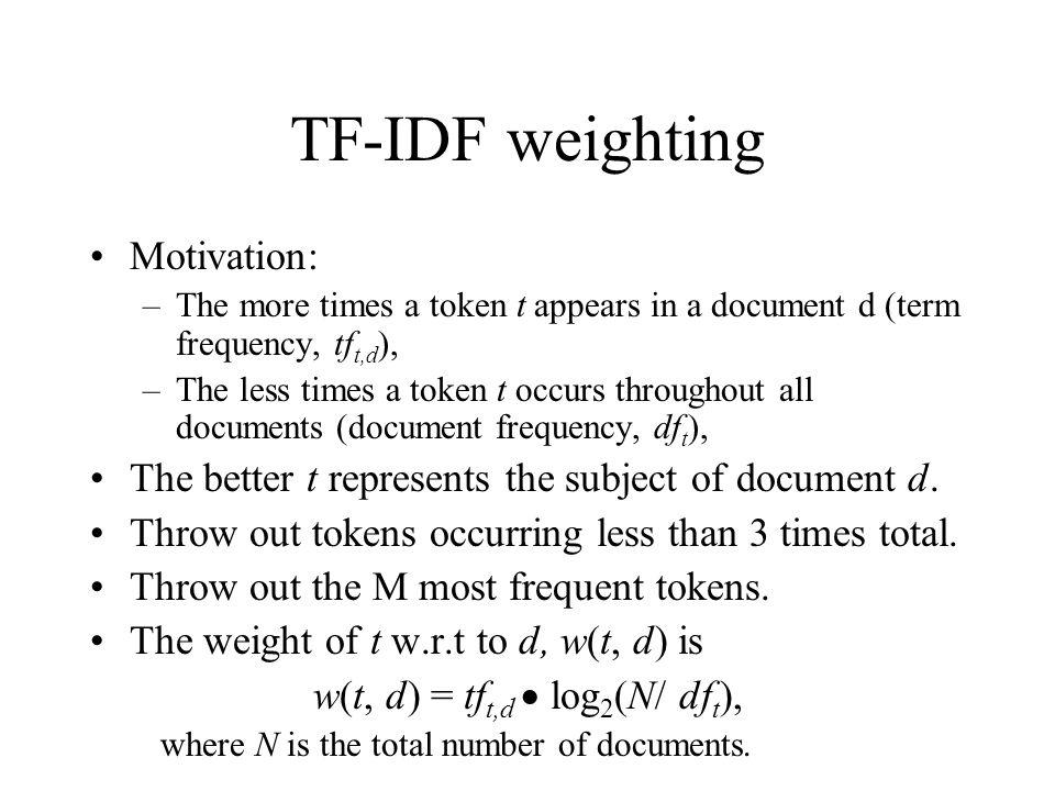 w(t, d) = tft,d  log2(N/ dft),