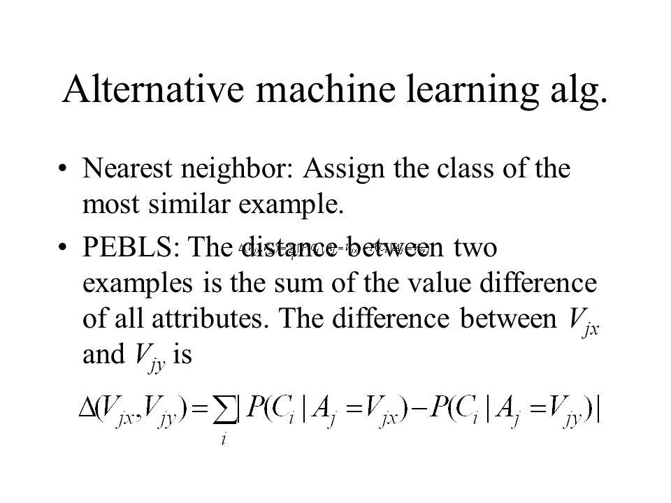 Alternative machine learning alg.