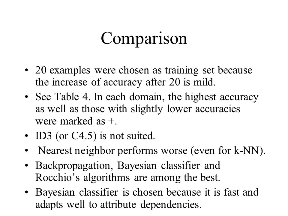 Comparison 20 examples were chosen as training set because the increase of accuracy after 20 is mild.