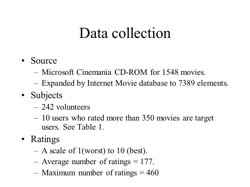 Data collection Source Subjects Ratings