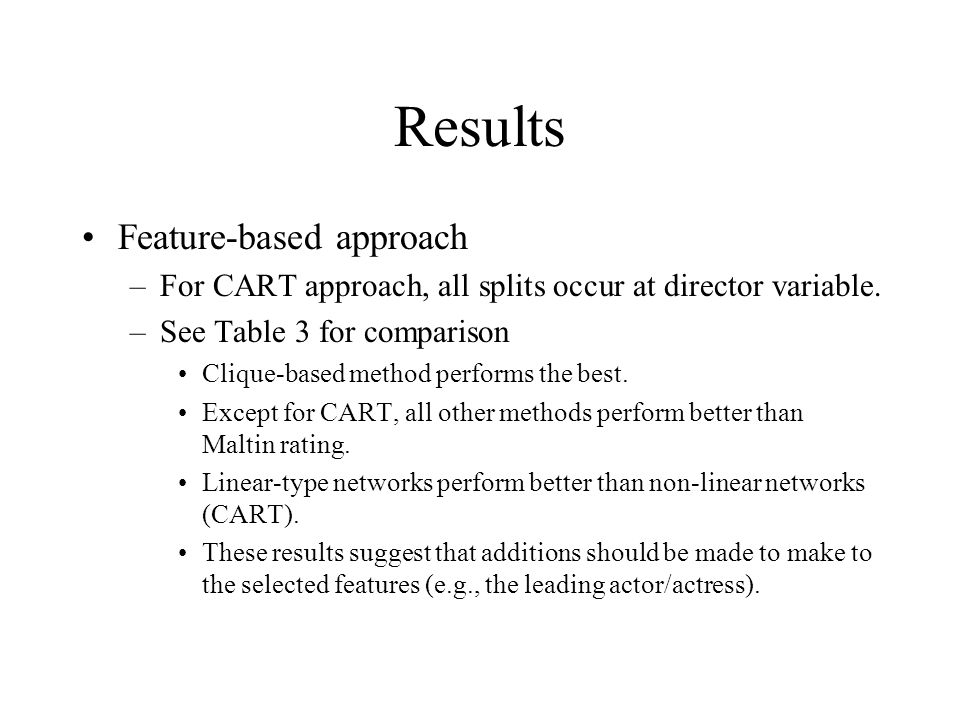 Results Feature-based approach