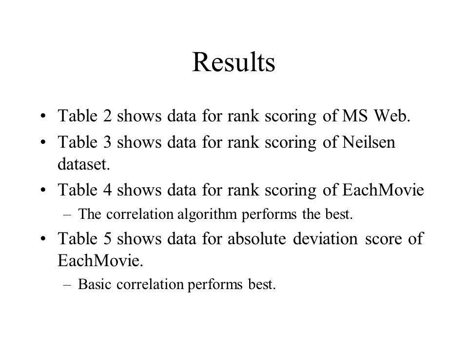 Results Table 2 shows data for rank scoring of MS Web.