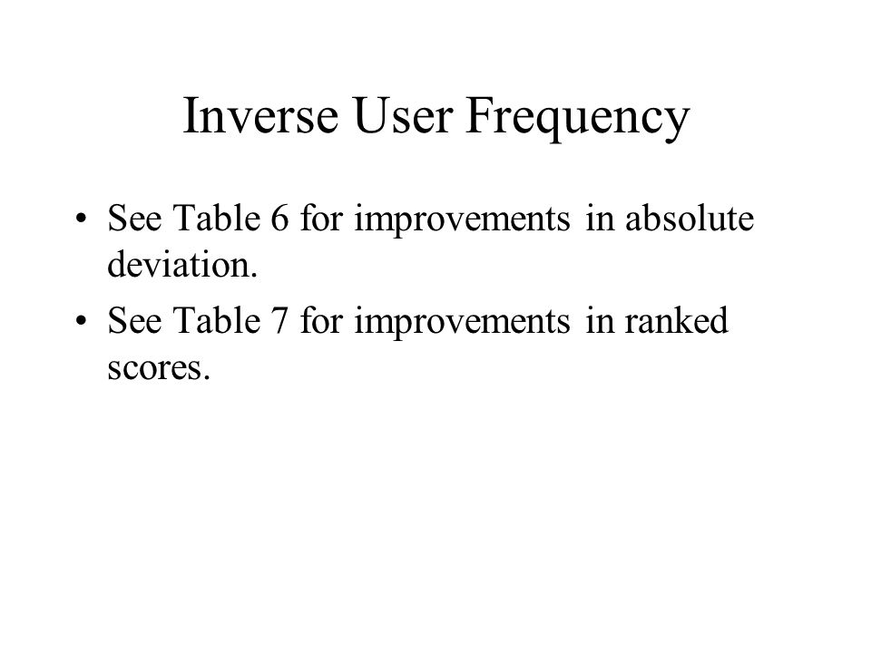 Inverse User Frequency