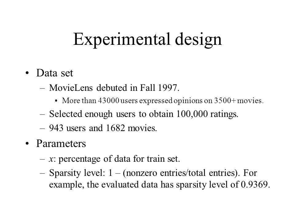 Experimental design Data set Parameters