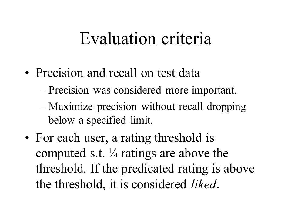 Evaluation criteria Precision and recall on test data