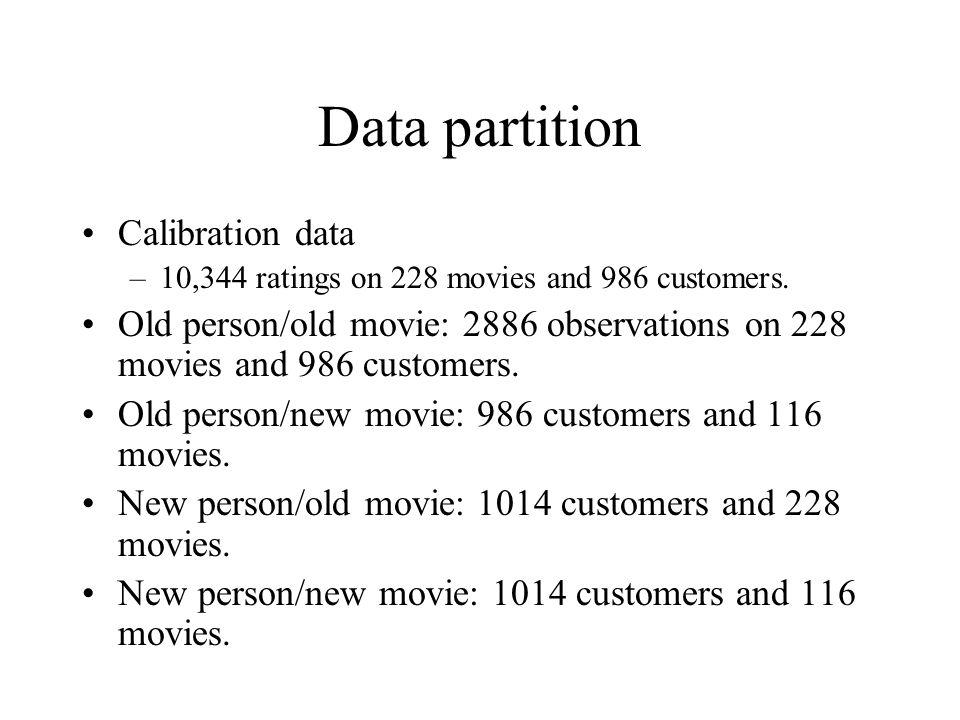 Data partition Calibration data
