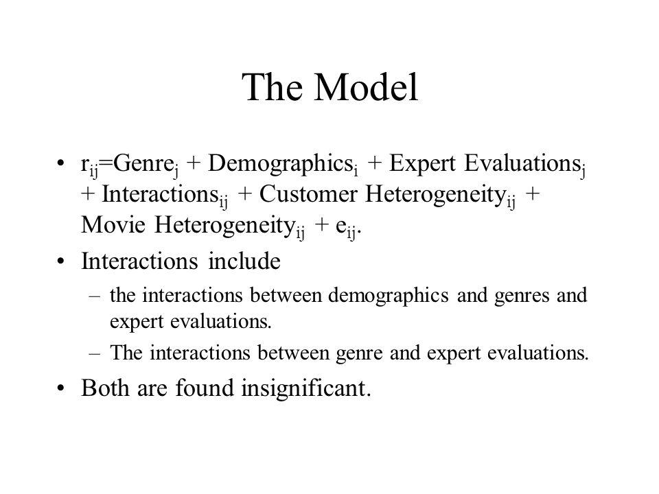 The Model rij=Genrej + Demographicsi + Expert Evaluationsj + Interactionsij + Customer Heterogeneityij + Movie Heterogeneityij + eij.