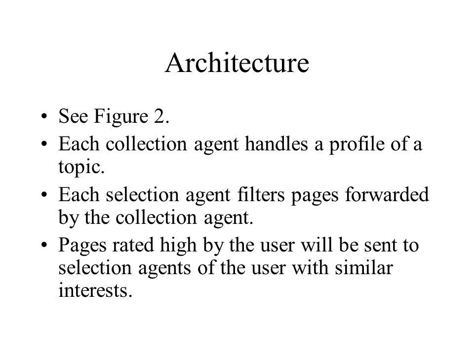 Architecture See Figure 2.