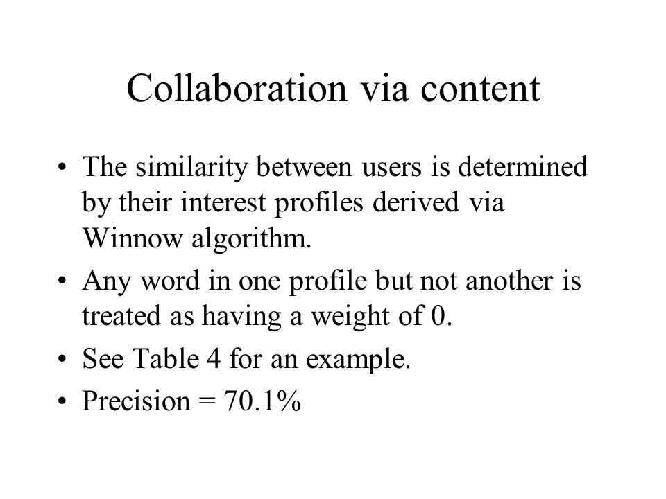 Collaboration via content