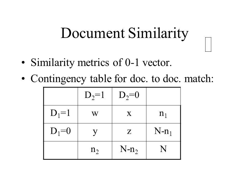 Document Similarity Similarity metrics of 0-1 vector.