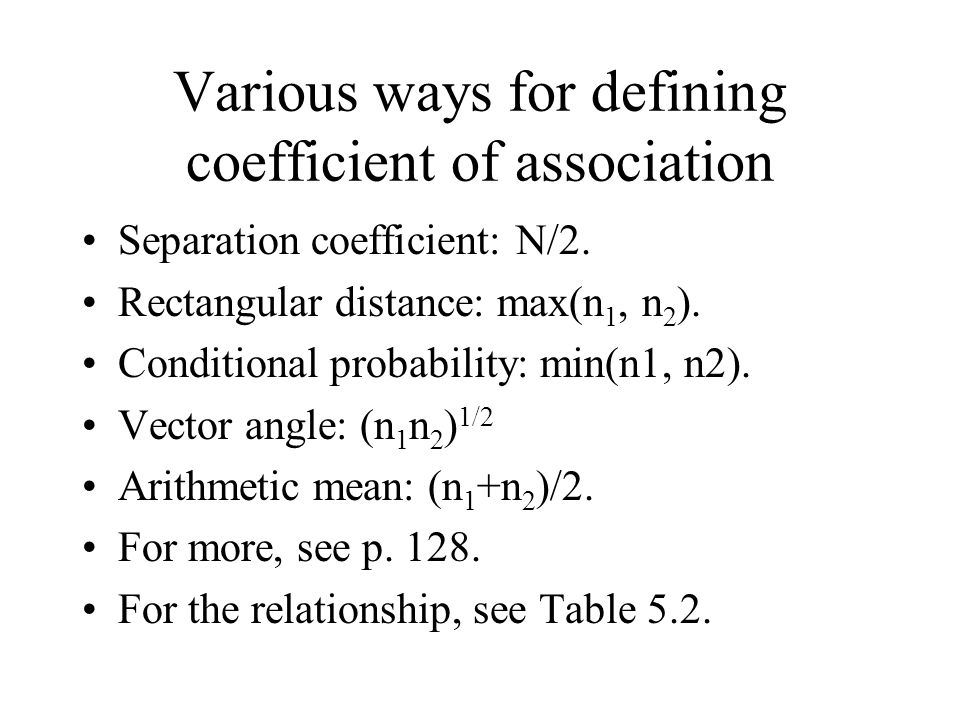 Various ways for defining coefficient of association
