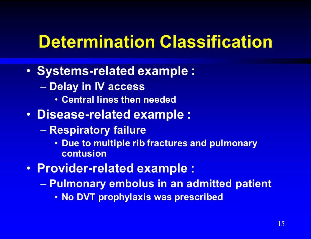 Determination Classification