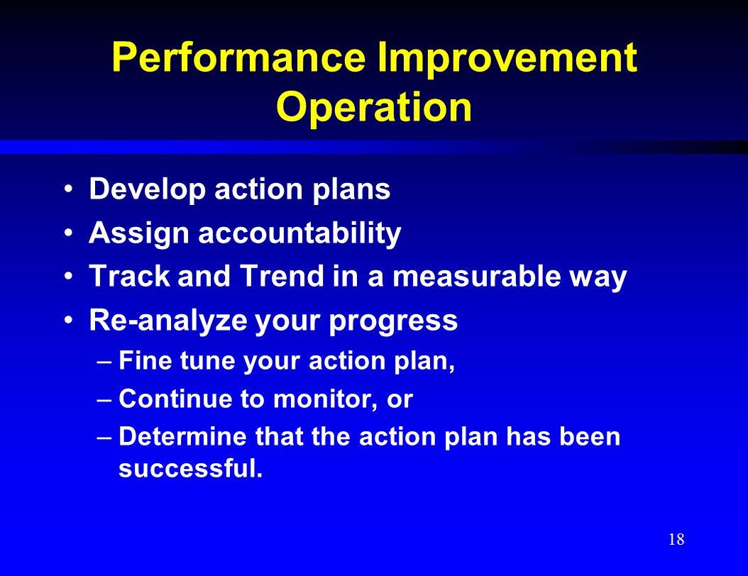 Performance Improvement Operation