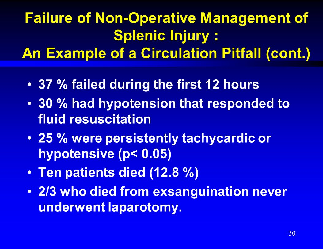 Failure of Non-Operative Management of Splenic Injury : An Example of a Circulation Pitfall (cont.)