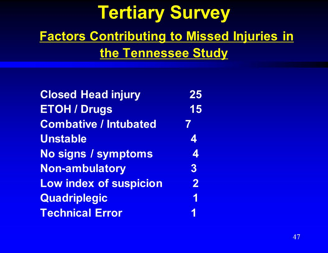 Tertiary Survey Factors Contributing to Missed Injuries in the Tennessee Study