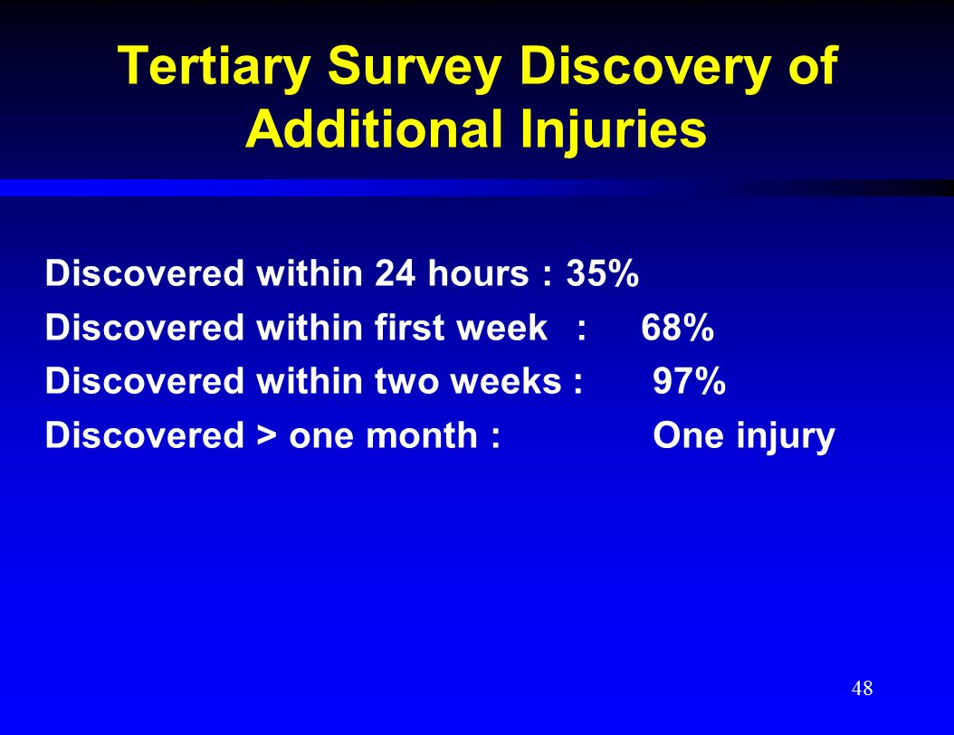 Tertiary Survey Discovery of Additional Injuries