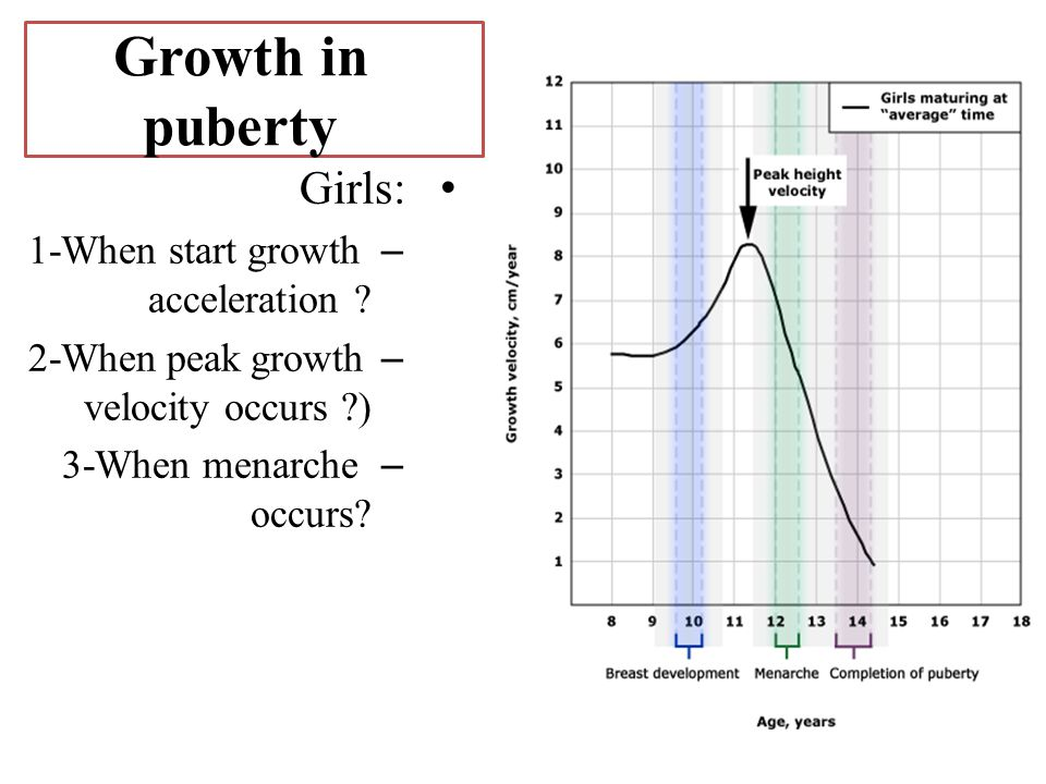 Growth in puberty Girls: 1-When start growth acceleration