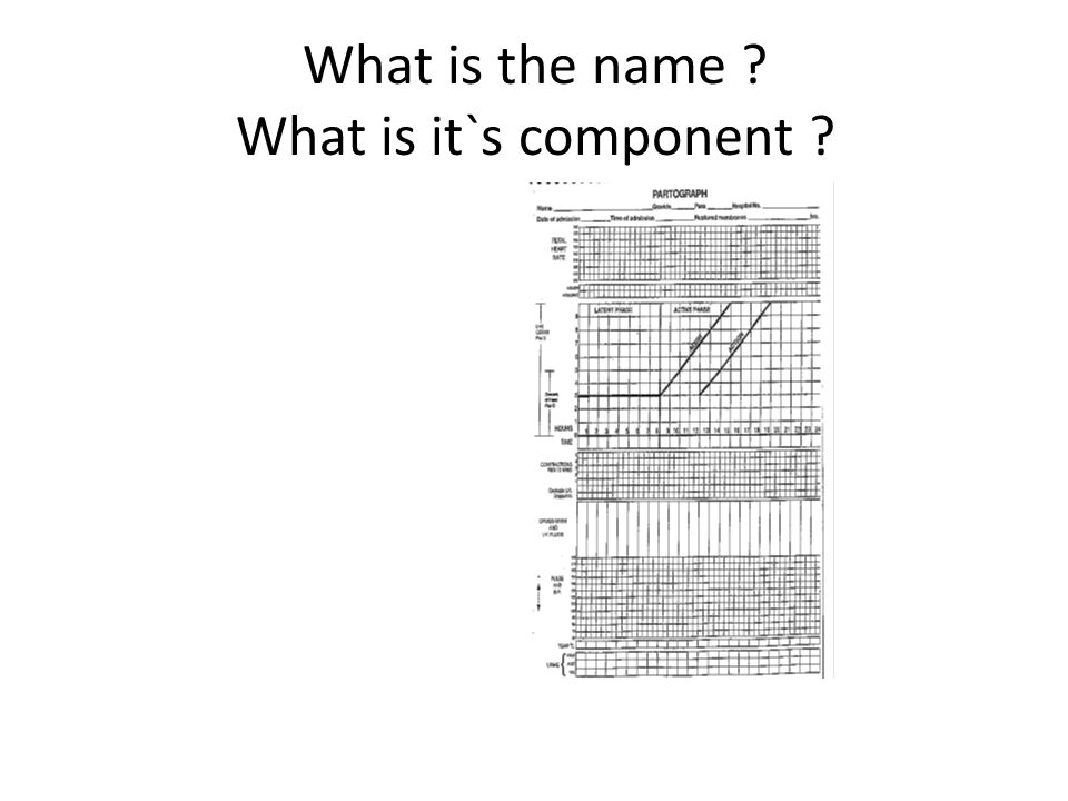 What is the name What is it`s component