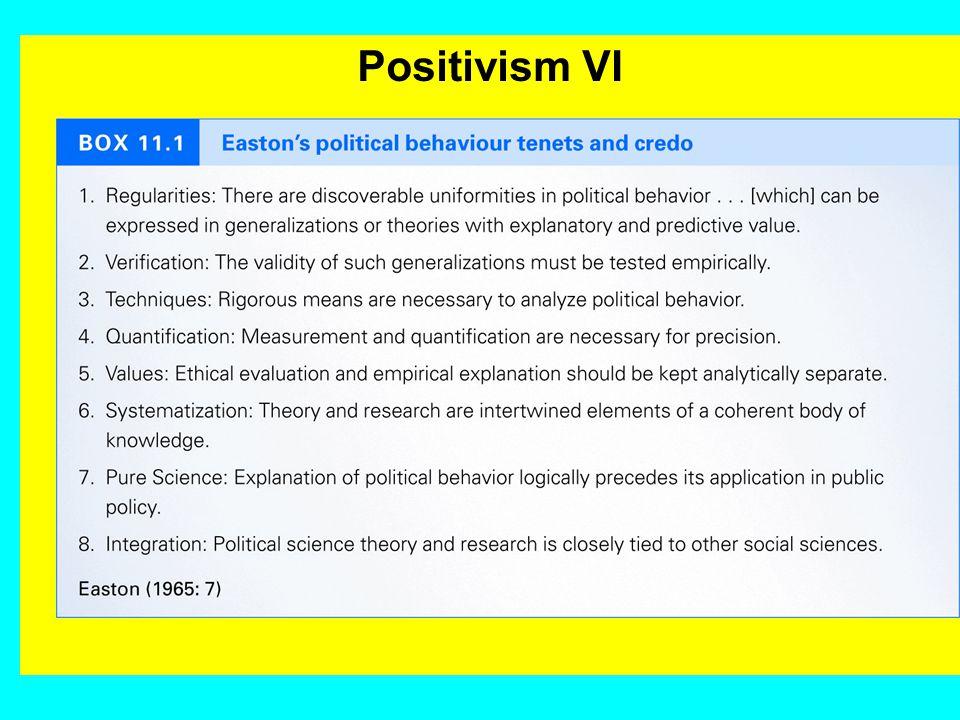 Positivism VI