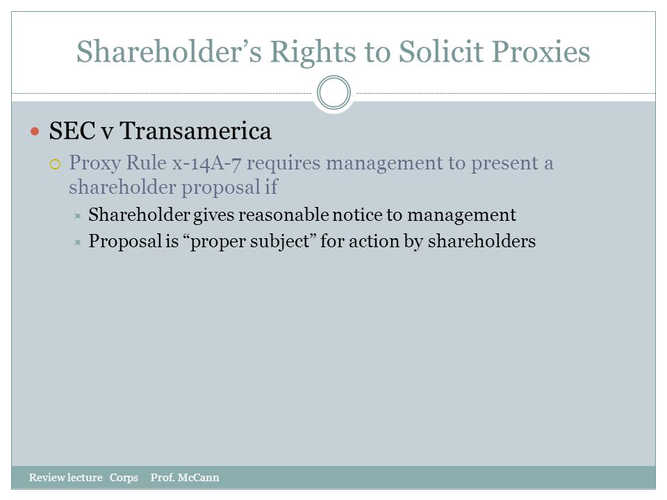 Shareholder's Rights to Solicit Proxies