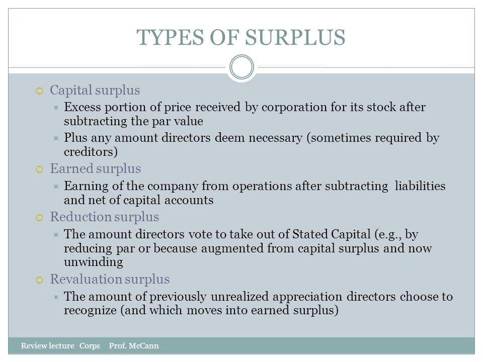 TYPES OF SURPLUS Capital surplus Earned surplus Reduction surplus