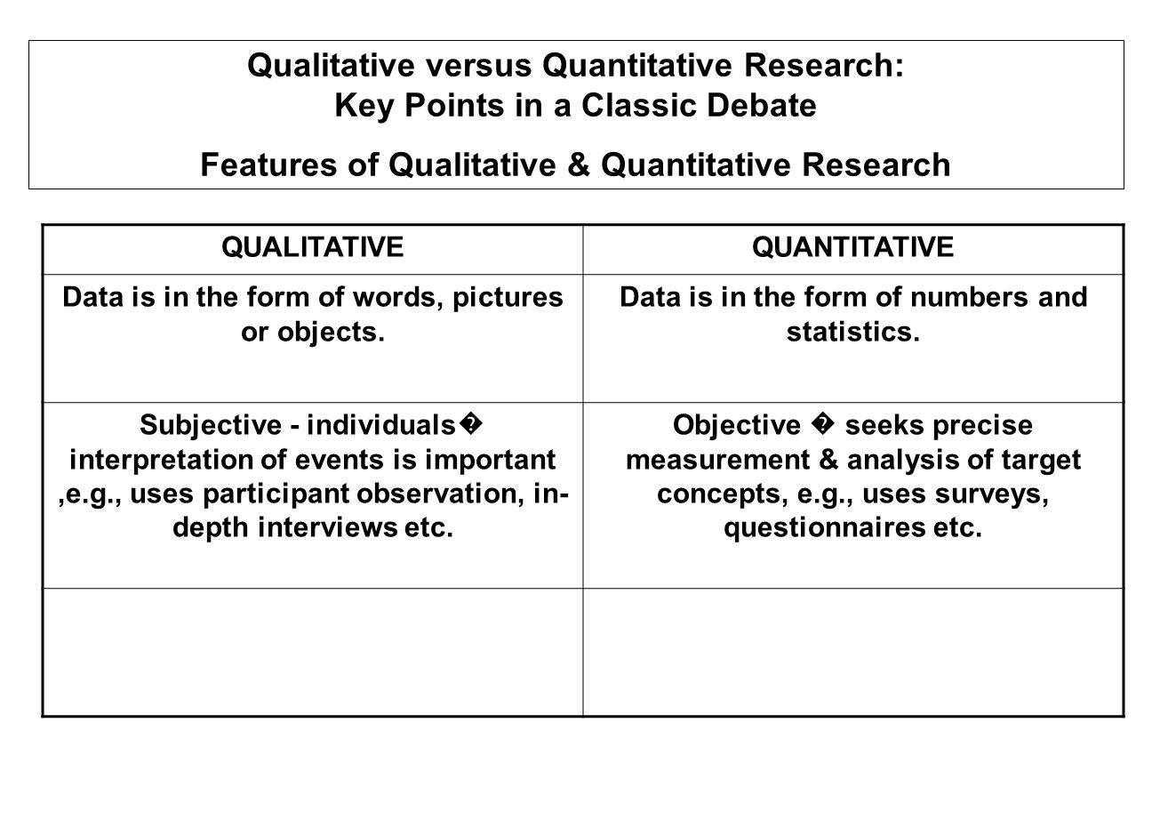 key features of quantitative research What are the characteristics of quantitative research what's the difference between qualitative and quantitative research, but they are not the key.
