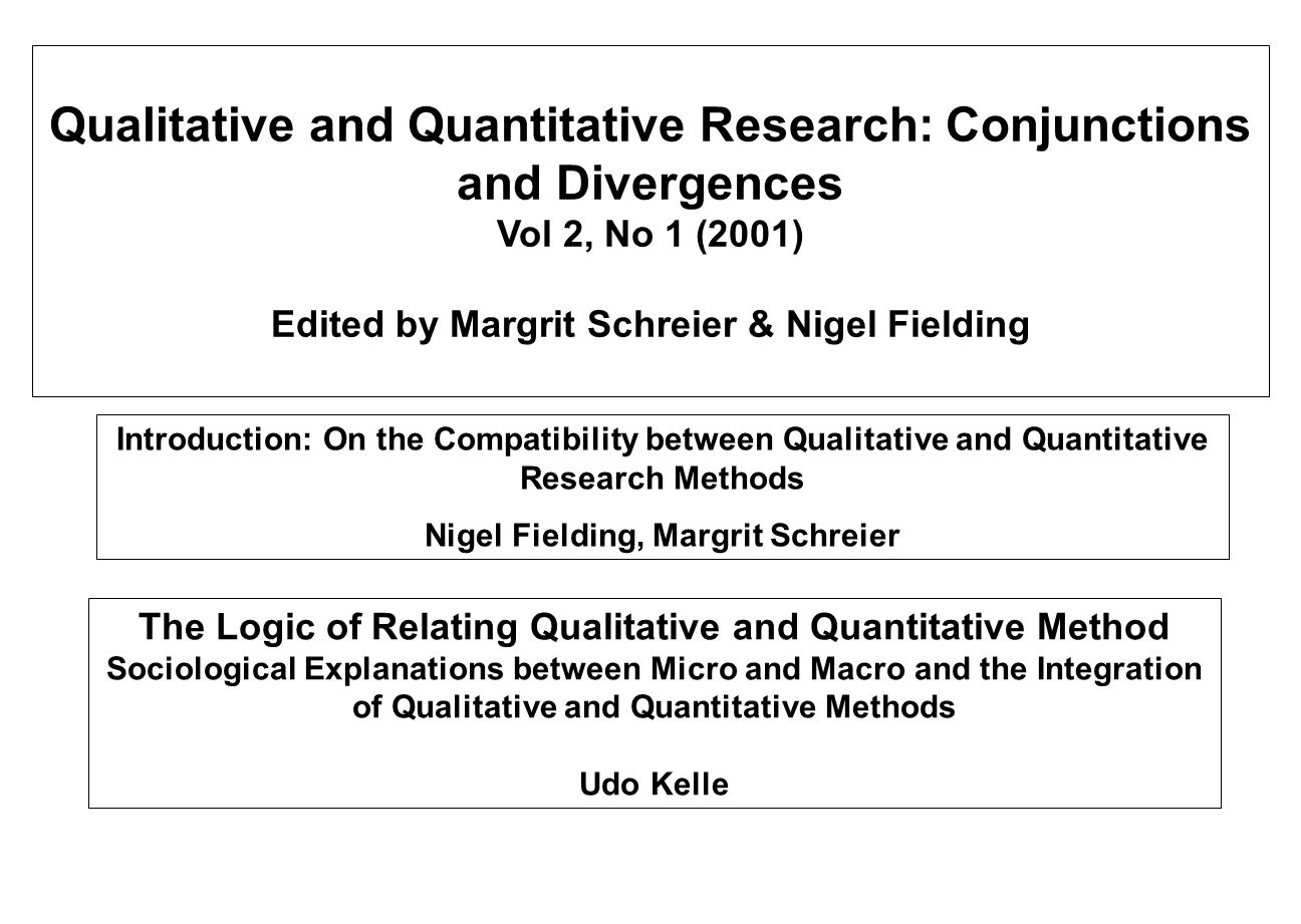 Qualitative and Quantitative Research: Conjunctions and Divergences
