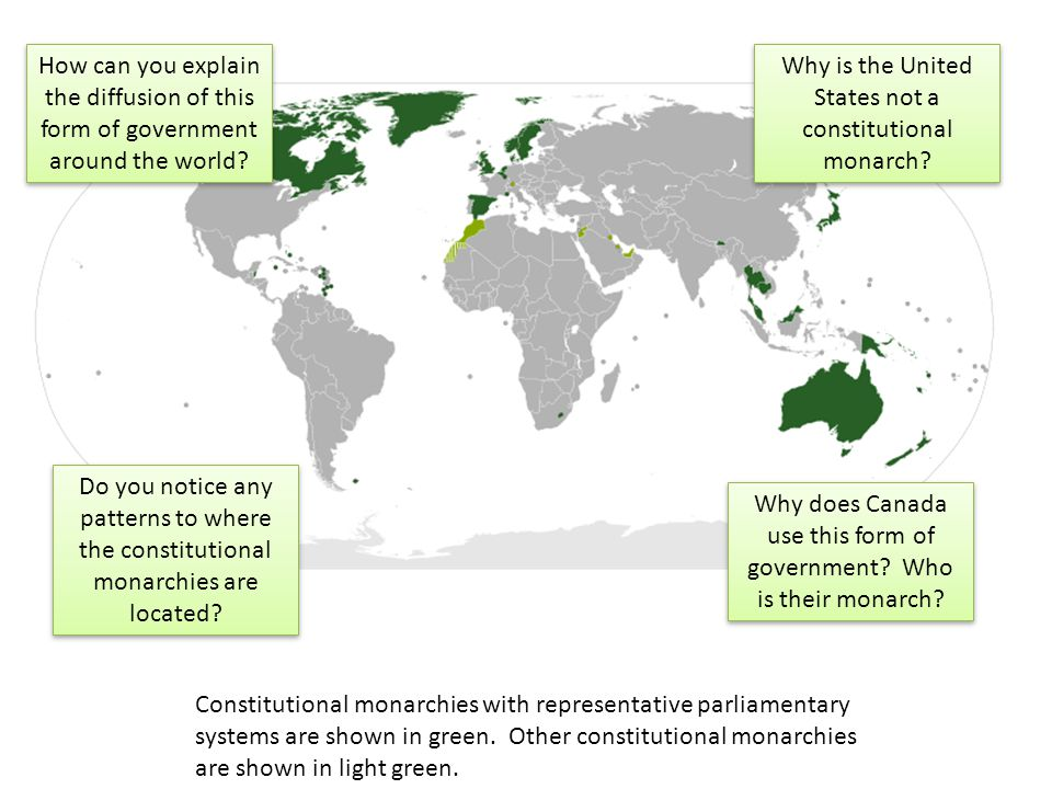 Why is the United States not a constitutional monarch
