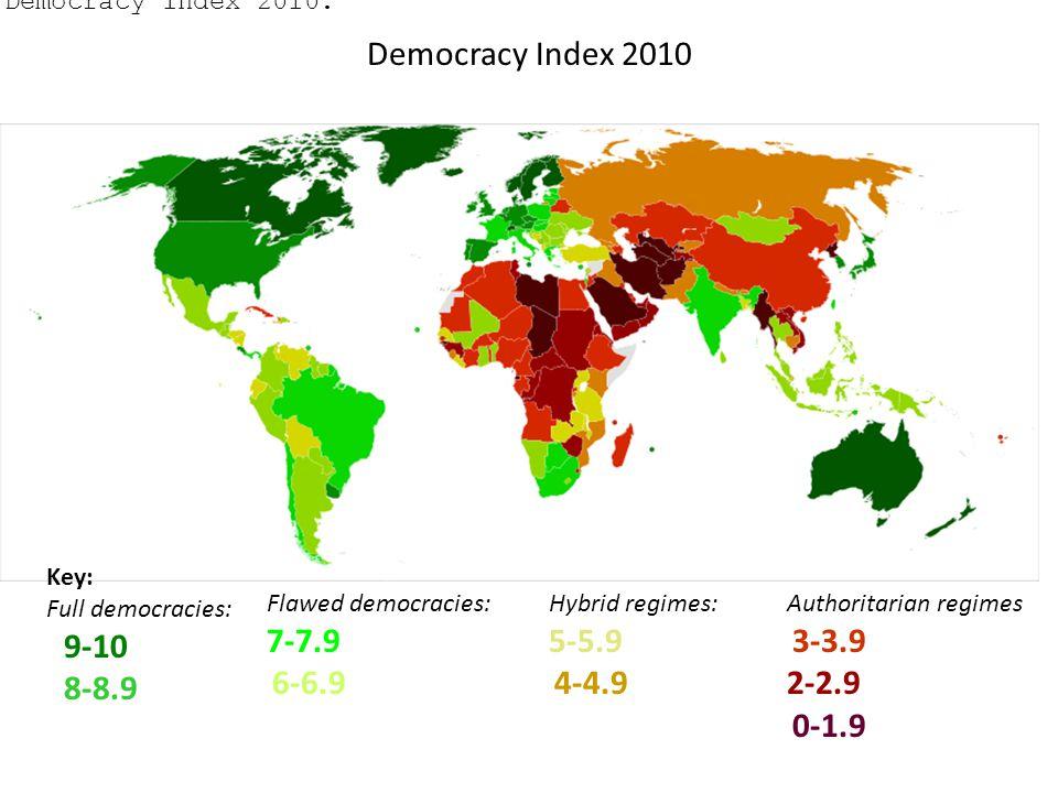 Democracy Index 2010 7-7.9 5-5.9 2-2.9 Democracy Index 2010.