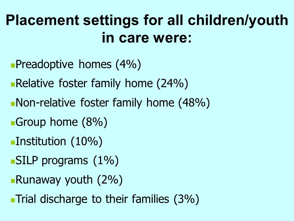 Placement settings for all children/youth in care were: